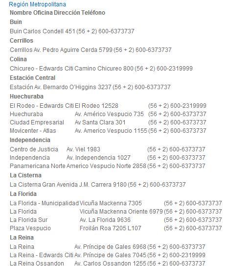 Banco chile sucursales for Mapa santander sucursales